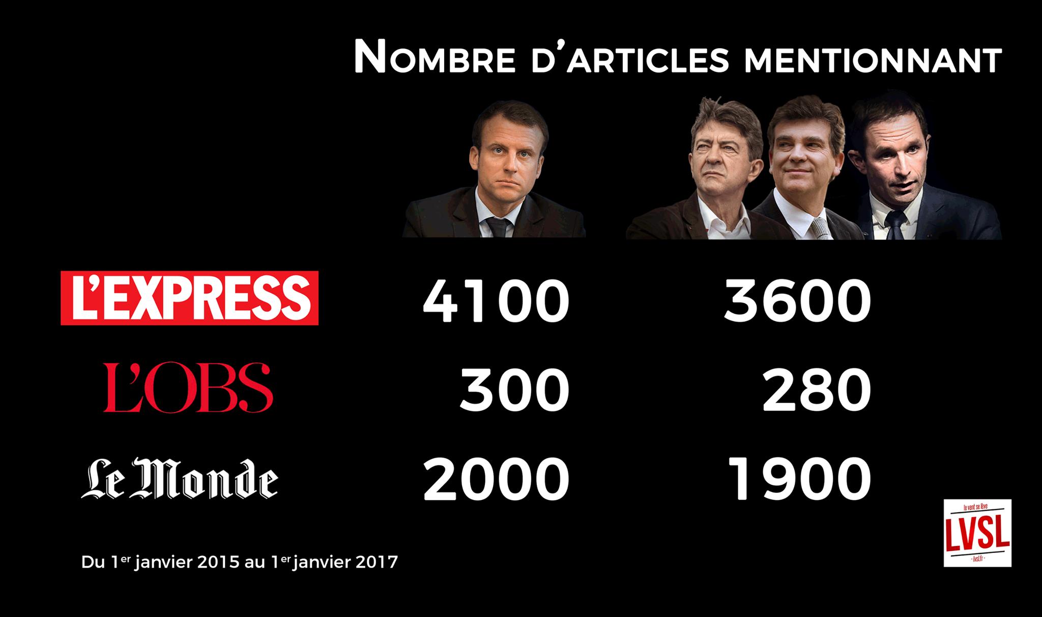 JLM Macron Montebourg Hamon